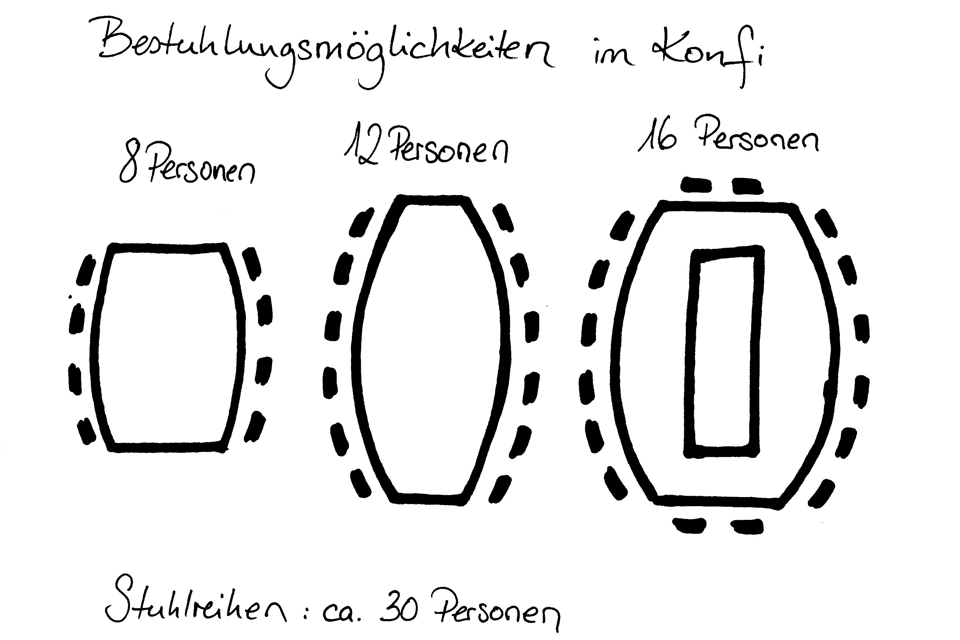 Bestuhlungsplan für Konfi